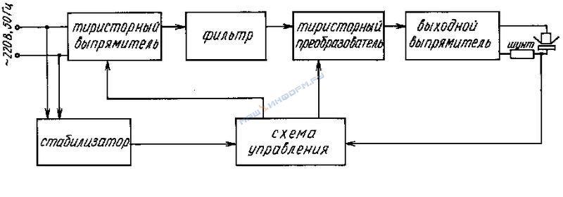 Архивы Свитеры - Схемы вязания - t