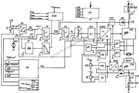 Схема подключения эпу1м