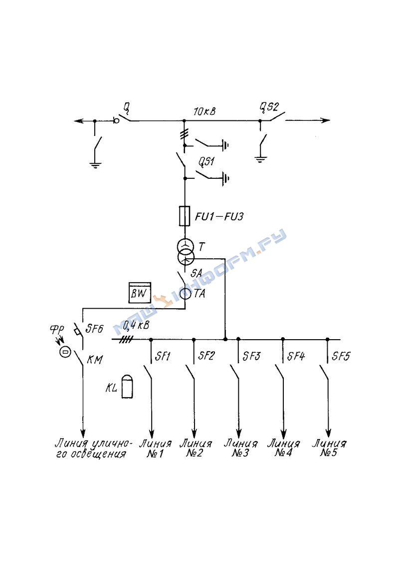 Разъединитель на однолинейной схеме
